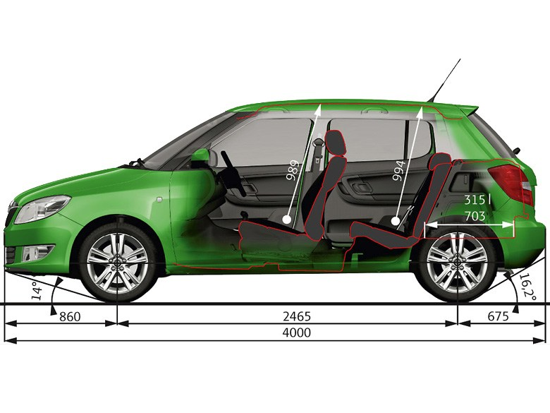 interior and exterior features of 2015 skoda yeti 2017 2018 best cars reviews. Black Bedroom Furniture Sets. Home Design Ideas